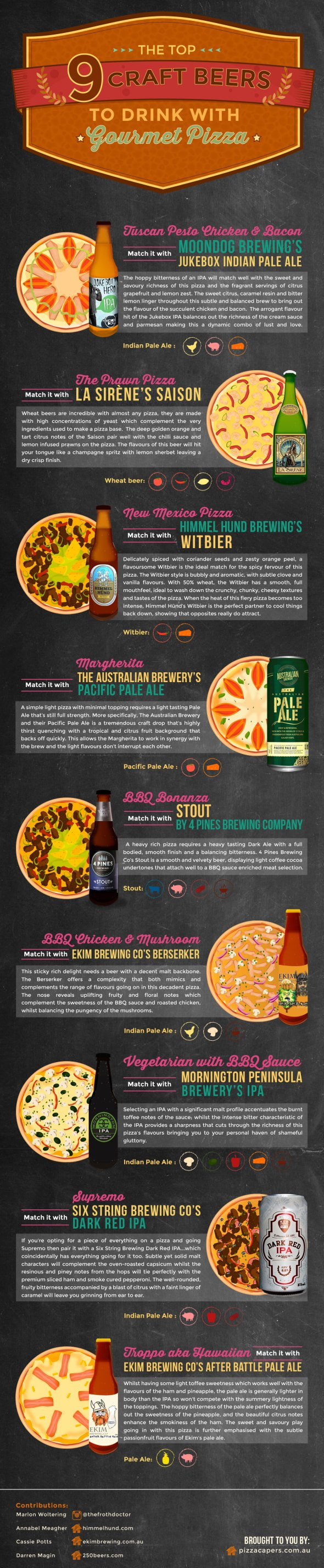 PizzaCapers_ Top 9 Craft Beers to Drink with Pizza